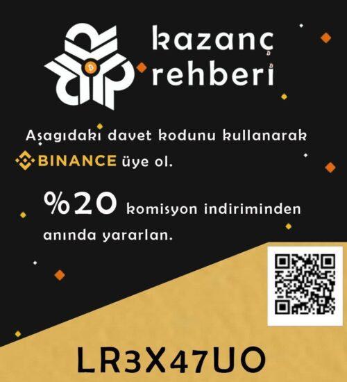 Binance Kampanya Posteri